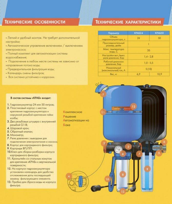 Как отрегулировать реле давления воды с гидроаккумулятором: настройка и установка
