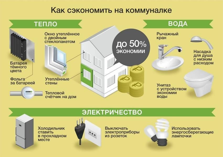 Как экономить электроэнергию дома – эффективные способы снизить оплату коммунальных услуг - экотехника