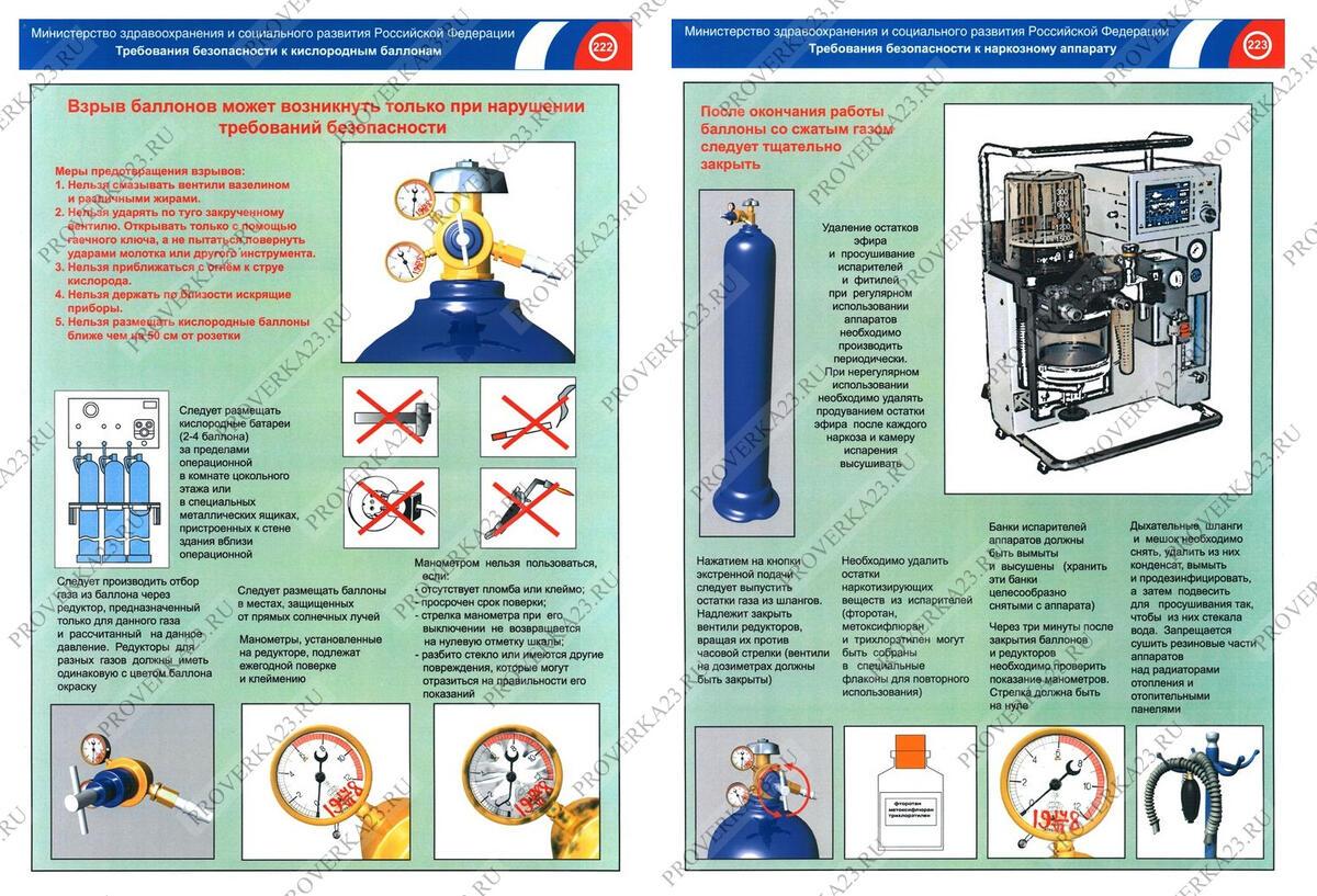 Как подключить газовый баллон к плите: схема, комплектующие