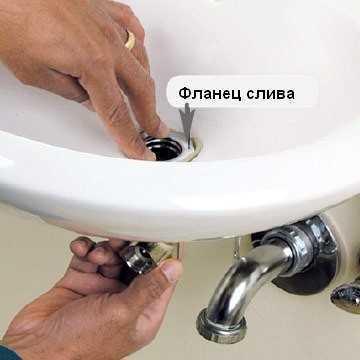 Монтаж смесителя скрытой установки: встраиваемый в стену для раковины в ванной, механизм скрытого монтажа и смесители vitra и kludi