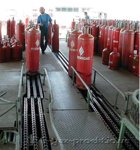 Хранение газовых баллонов: законодательная база, правила и условия хранения, соблюдение требований безопасности и сроков эксплуатации