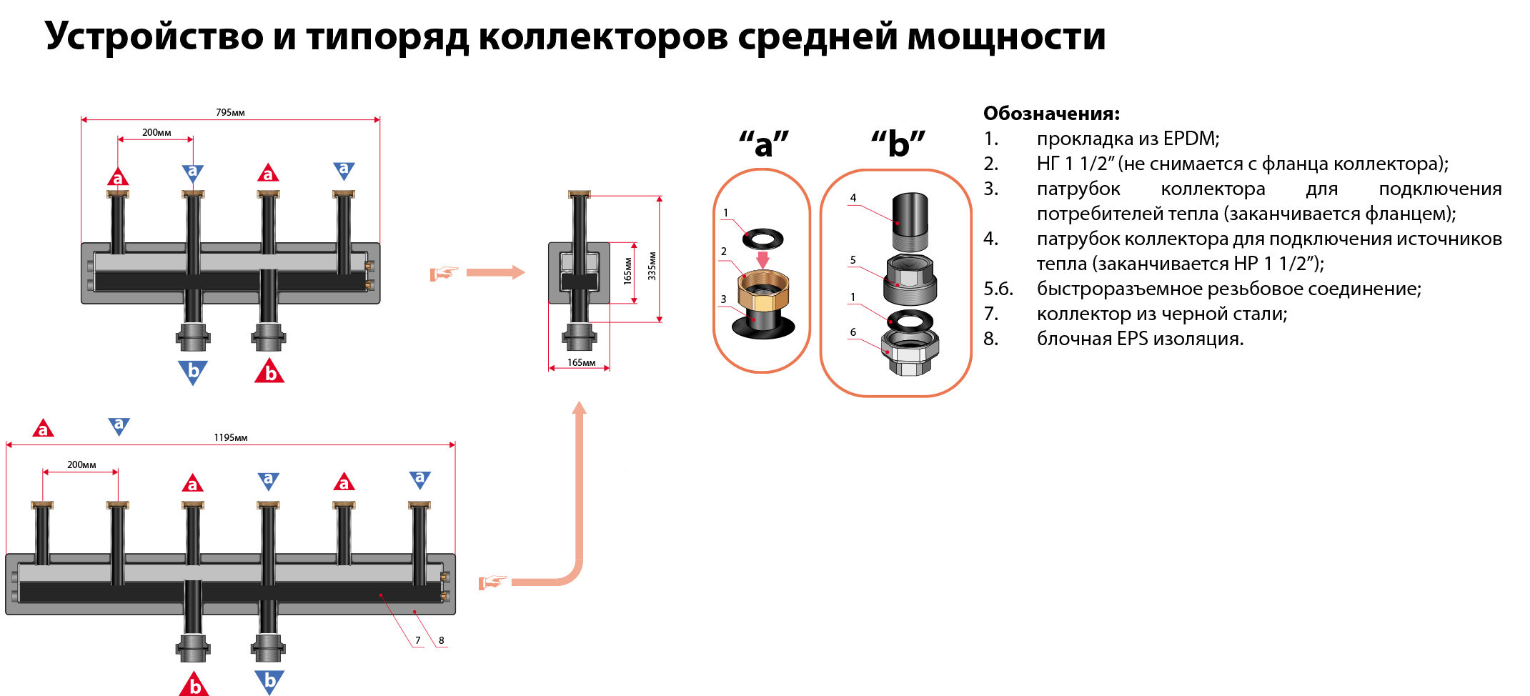 Как выбрать распределительный коллектор отопления