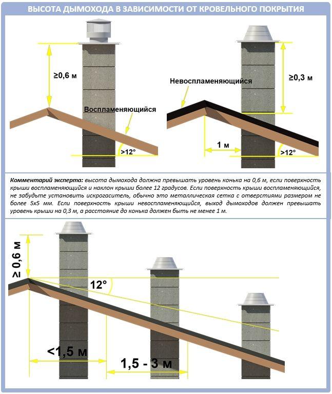 Металлическая дымовая труба котельной 21 м