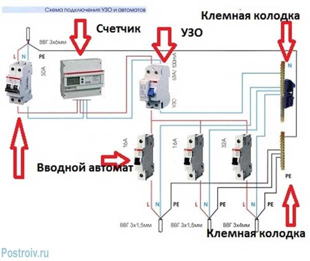 Как правильно подключить узо и автомат: способы и особенности подключения