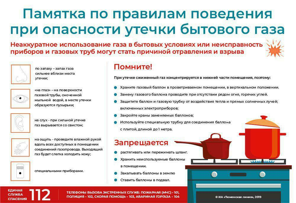 Как отключить газ в квартире: порядок действий для отказа от газоснабжения