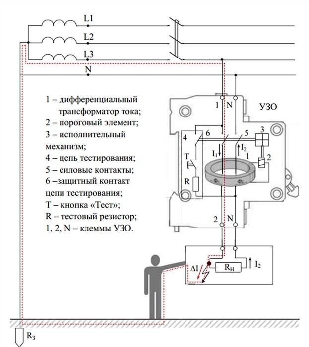 Устройство и схема подключения розетки со встроенным узо - точка j