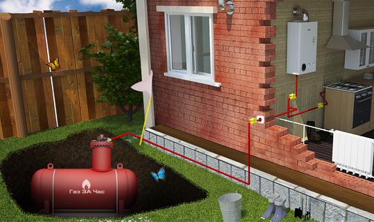 Газгольдер под ключ: как проводится монтаж емкости для газа и установка оборудования
