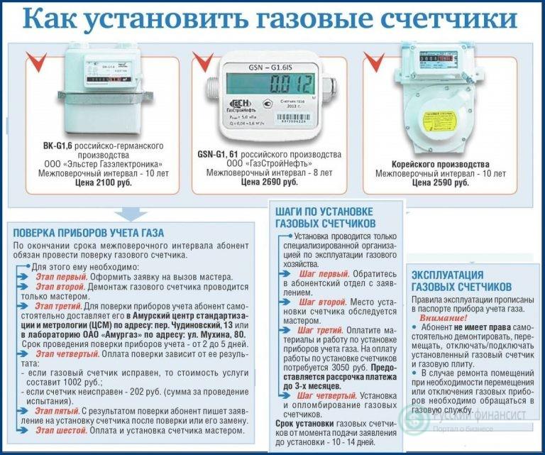 Как поменять или перенести счетчик электроэнергии в квартире - жми!