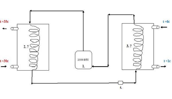 Тепловой насос для отопления дома своими руками из холодильника