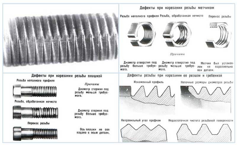 Инструкция по нарезке резьб на водопроводных и отопительных трубах