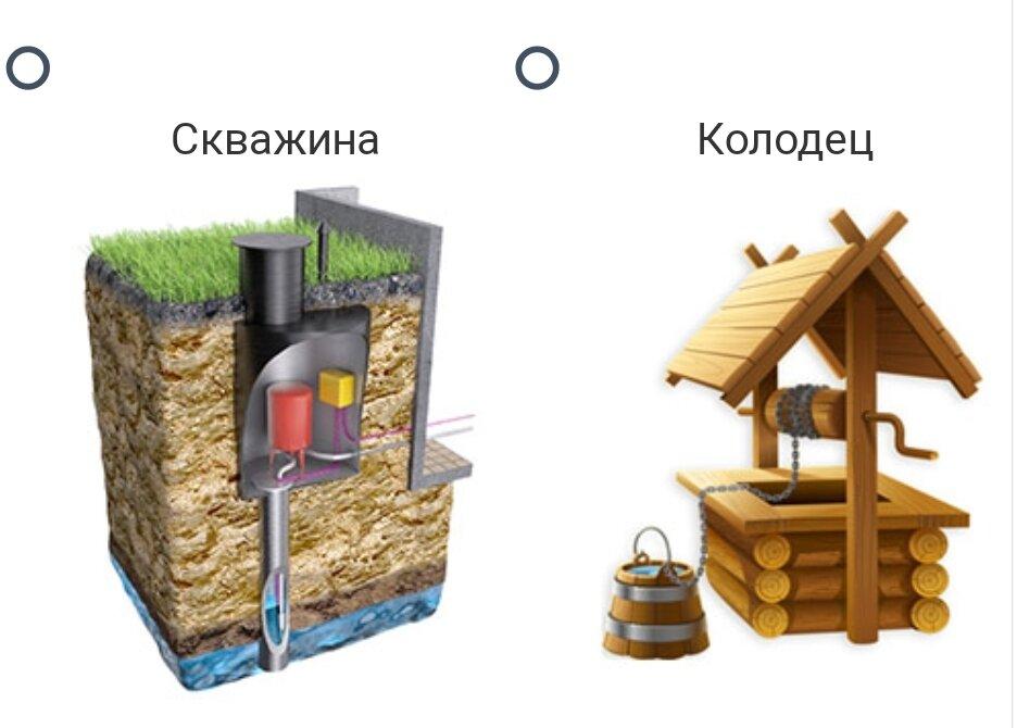 Как выбрать водоснабжение для дома: колодец или скважина что лучше