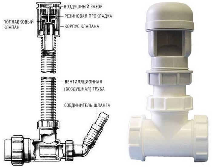 Как правильно установить аэратор канализационный