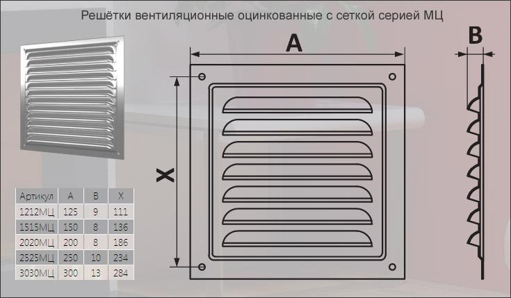 Вентиляционная решетка на кухню: виды, назначение и установка
