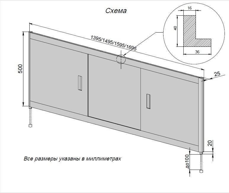 Практичный раздвижной экран для ванны: 4 материала изготовления