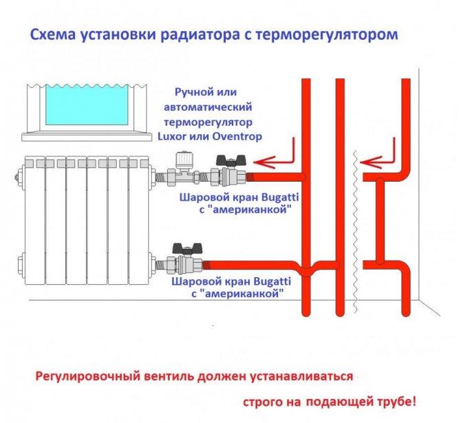 Как правильно регулировать теромостатические головки для отопления