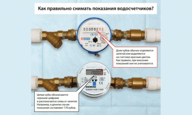 Возможна ли и как проводится замена счетчика воды самостоятельно по закону?