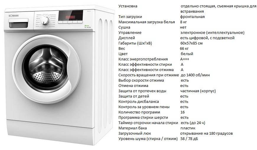 6 лучших стиральных машин miele