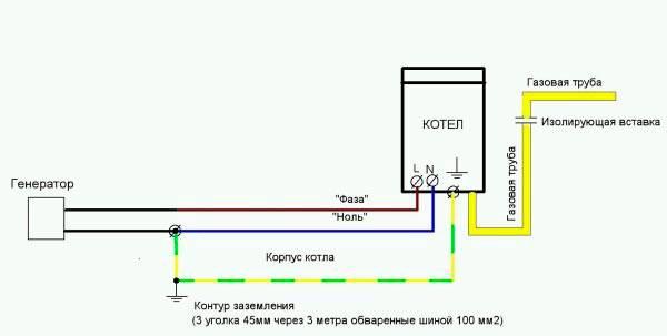 Причины: почему бьет током от всего и 5 основных рекомендаций - все про электрику, оборудование и технику