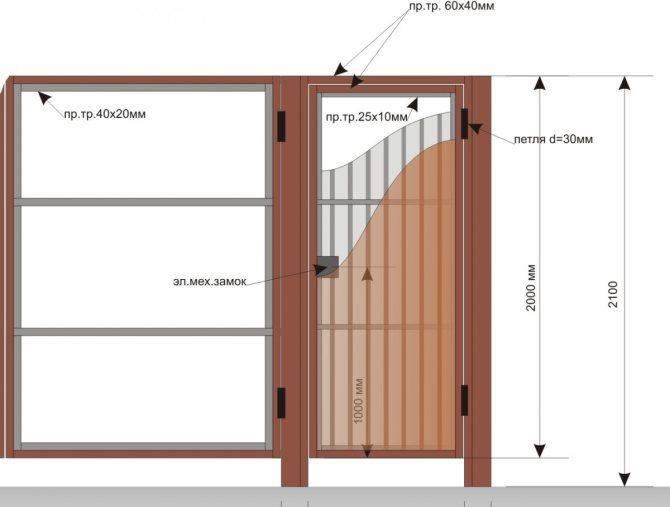 Ворота с калиткой для частного дома +100 фото вариантов и идей