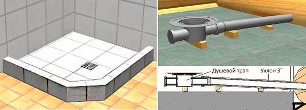 Как заменить слив старой чугунной ванны видео
