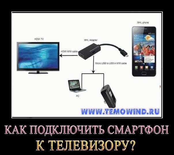 Как подключить телефон к телевизору: пошаговая инструкция для wi-fi и hdmi и usb-кабеля