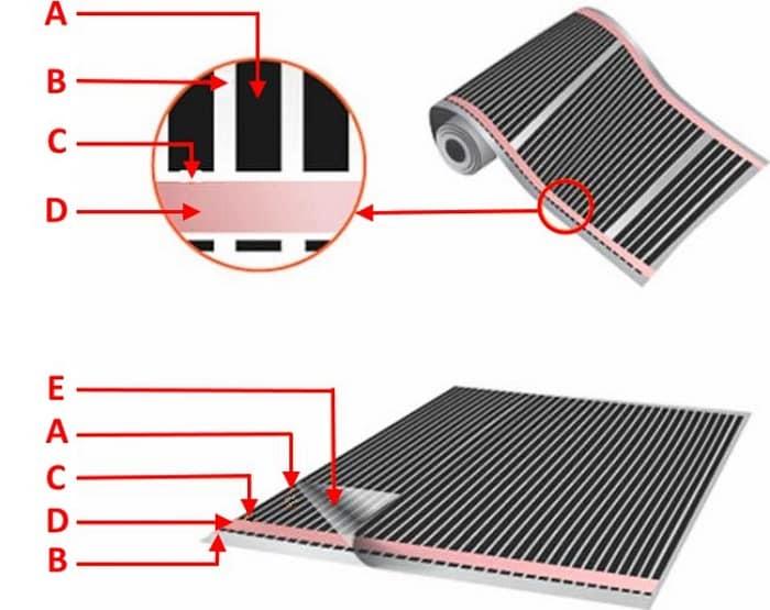 Плэн отопление: технические характеристики, цена, установка