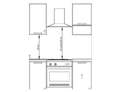 Высота вытяжки над газовой и электрической плитой или панелью