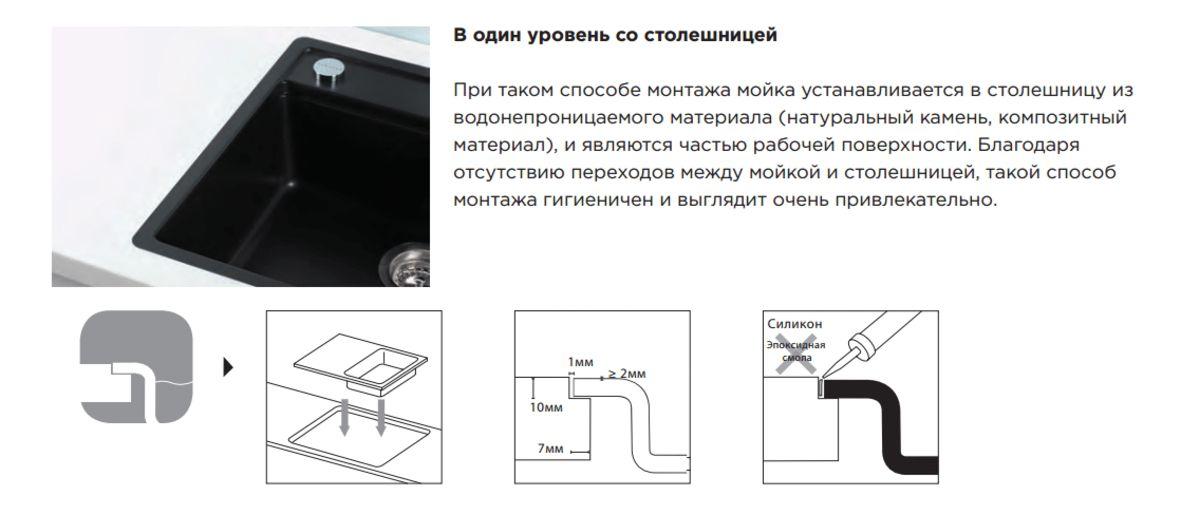 Нюансы устройства и монтажа накладной раковины