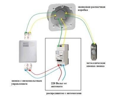 Как подключить звонок в квартире, на улице, проводной, беспроводной