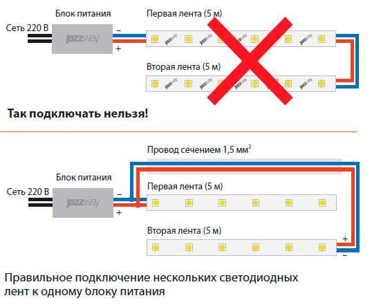 Как подключить rgb ленту на 5, 10 и 20 метров самостоятельно