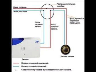Как выбрать проводной дверной звонок: советы по выбору и пошаговая инструкция по подключению (155 фото + видео)