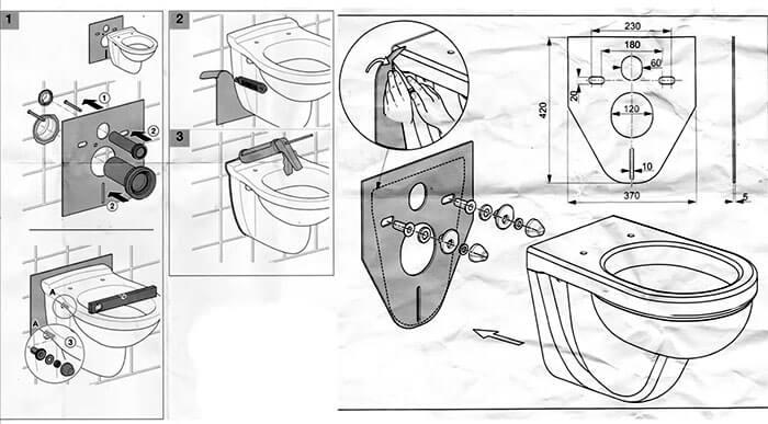 Установка подвесного унитаза с инсталляцией - советы мастеров