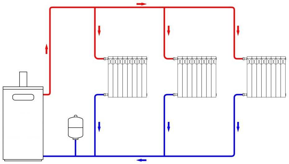 Схема однотрубной системы отопления с нижней разводкой: устройство и особенности монтажа