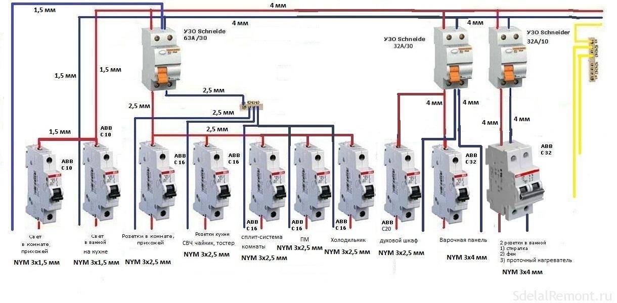 Как самостоятельно подключить стиральную машину: пошаговая инструкция по монтажу