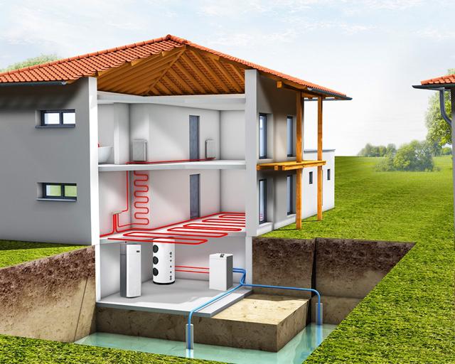 Тепловой насос для отопления дома, принцип работы и виды
