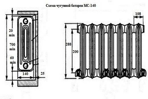 Чугунные радиаторы отопления мс-140: технические характеристики и особенности