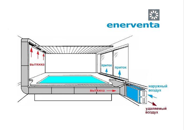 Организация вентиляции бассейна: лучшие способы обустройства - точка j