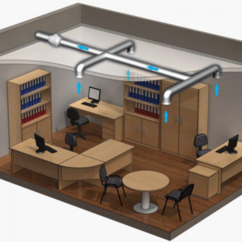 7 советов по организации системы вентиляции в квартире и доме: виды и варианты   строительный блог вити петрова