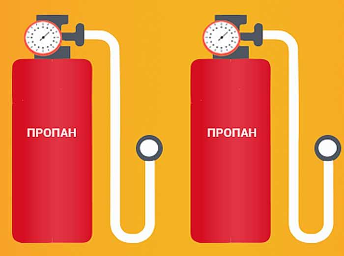 Конденсат в газовом баллоне – защита имущества