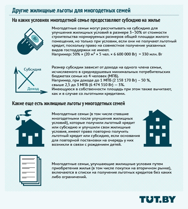 Льготы на коммунальные услуги многодетным семьям в 2020 году: порядок оформления