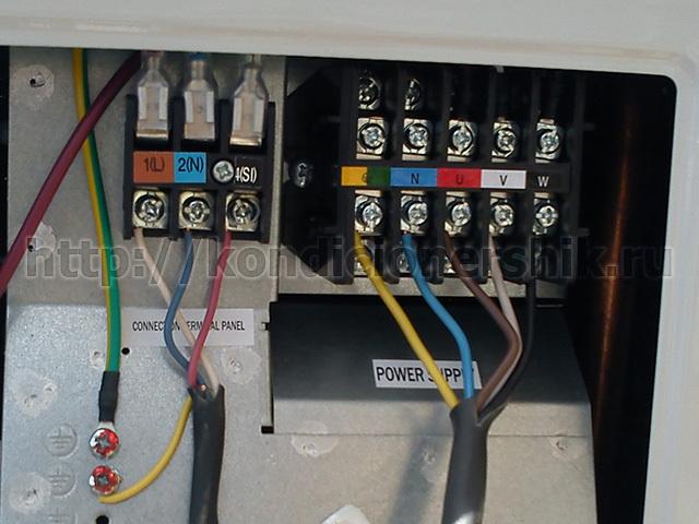 Установка напольного кондиционера своими руками: инструкция к моноблоку и сплит-системе, техника безопасности