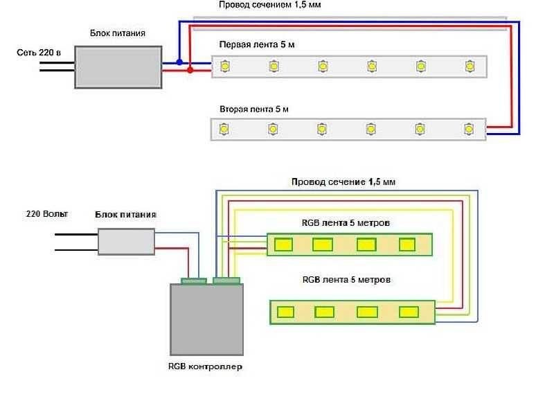 Как подключить светодиодную ленту? ответ эксперта