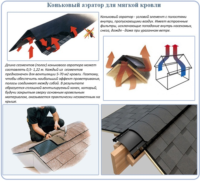 Вентиляция мягкой кровли: установка кровельного аэратора на крыше, вентилируемый коньковый профиль для прохода воздуха