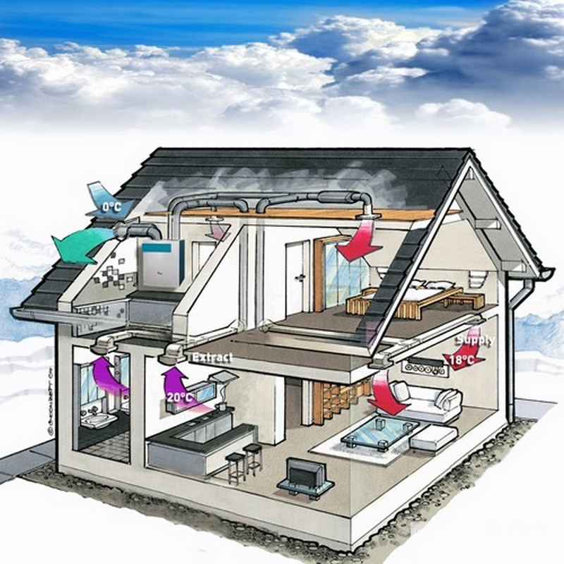 Воздушное отопление частного дома своими руками - лучшее отопление
