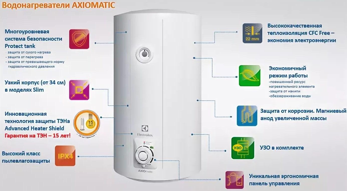 Водонагреватели electrolux: особенности использования и обзор ассортимента
