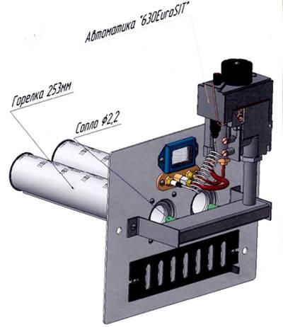 Устройство и особенности эксплуатации газовых горелок для котлов отопления