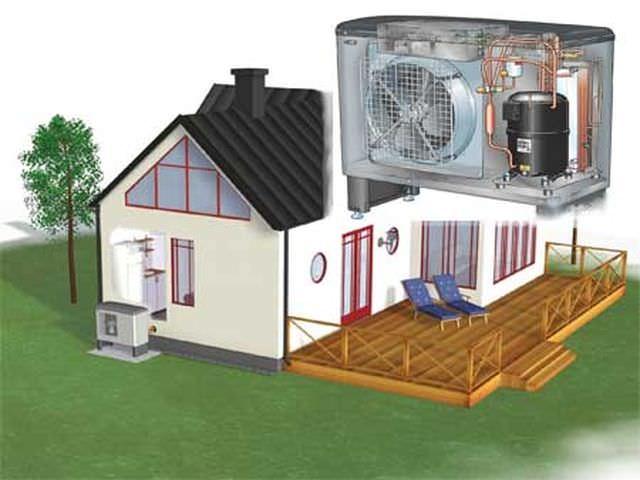 Виды тепловых насосов воздух-воздух для дома и характеристика оборудования