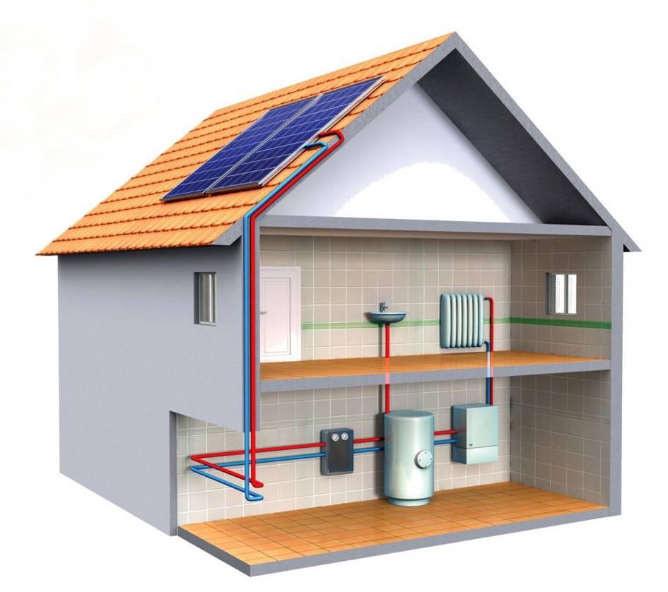Альтернативное отопление для частного дома: виды источников, способы установки системы в жилище своими руками, схемы
