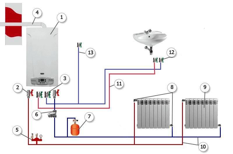 Какой электрический двухконтурный котел для отопления лучше выбрать