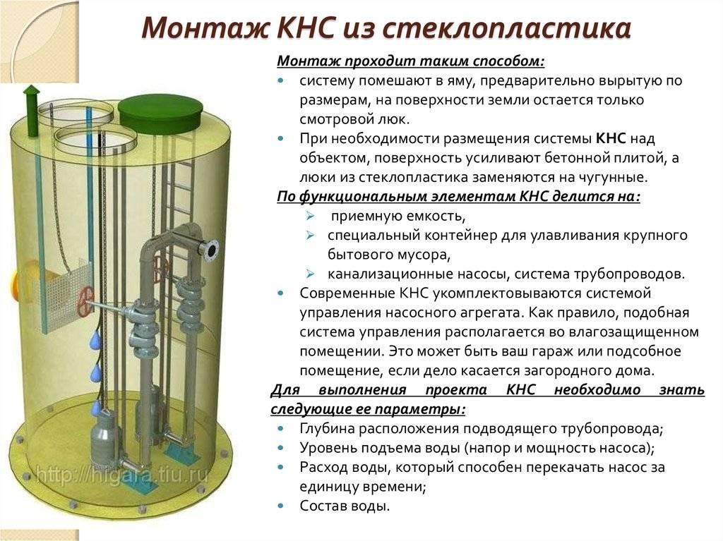 Канализационная насосная станция кнс: бытовая станция, типовой проект установки для канализации, расчет